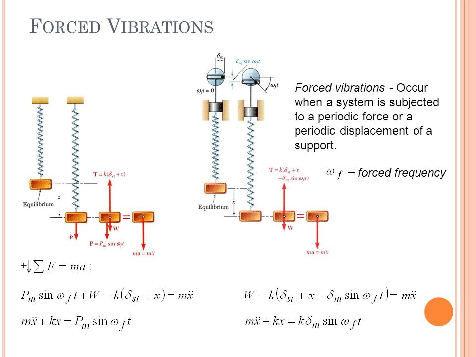 Forced Vibrations Forced vibrations - Occur when a system is subjected to a periodic force or a periodic displacement of a support.