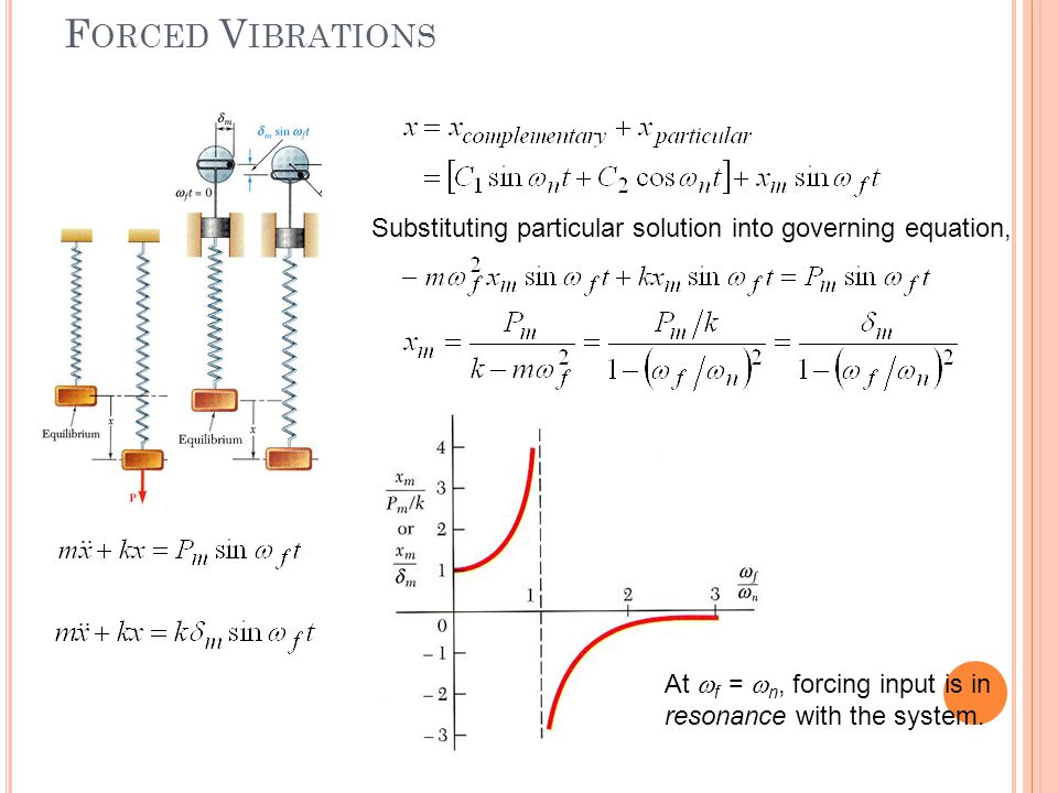 Forced Vibrations Substituting particular solution into governing equation, At wf = wn, forcing input is in resonance with the system.