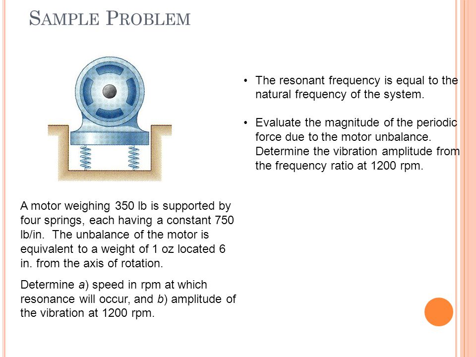 Sample Problem The resonant frequency is equal to the natural frequency of the system.
