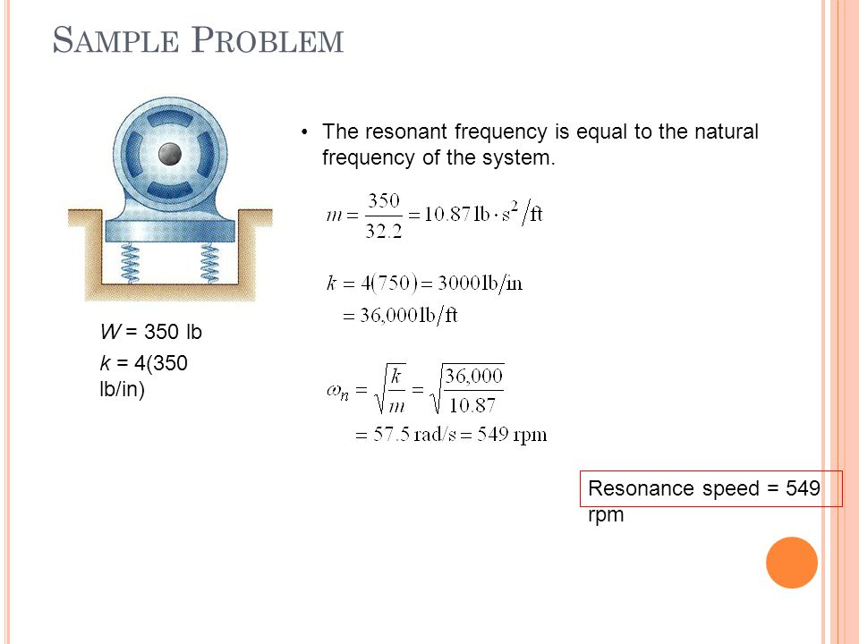 Sample Problem The resonant frequency is equal to the natural frequency of the system. W = 350 lb.
