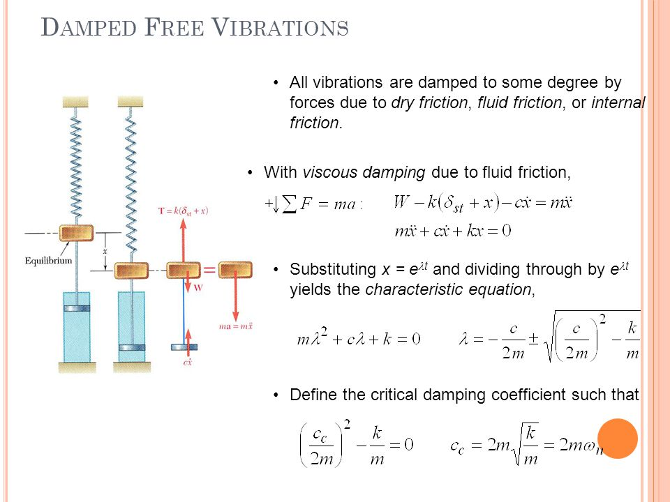 Damped Free Vibrations