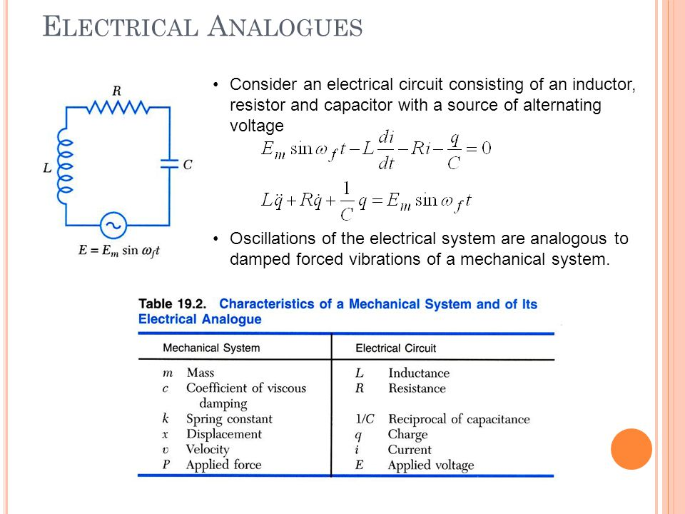 Electrical Analogues Consider an electrical circuit consisting of an inductor, resistor and capacitor with a source of alternating voltage.