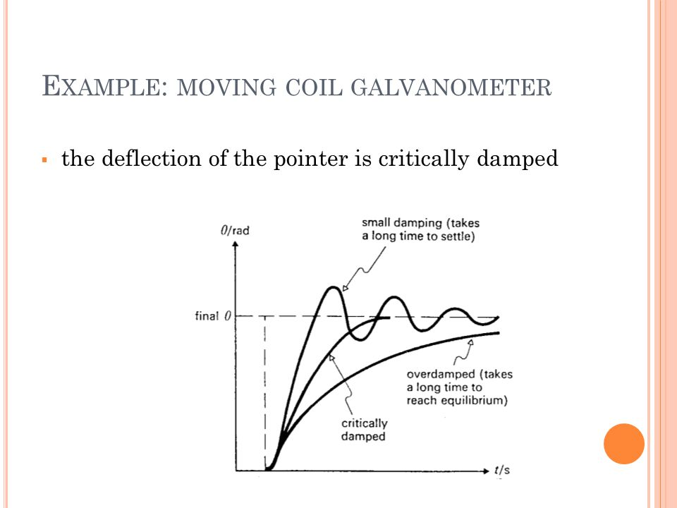 Example: moving coil galvanometer