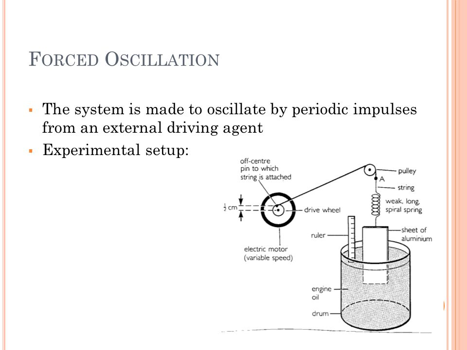 Forced Oscillation The system is made to oscillate by periodic impulses from an external driving agent.