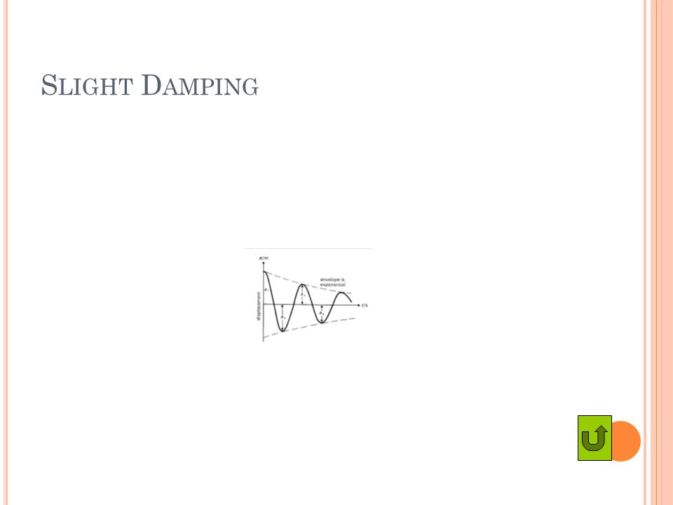Slight Damping