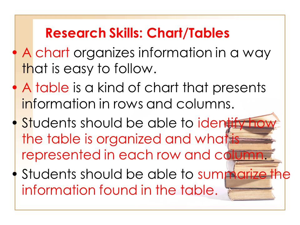 Research Skills: Chart/Tables