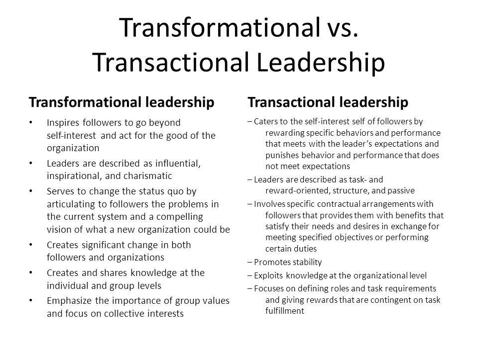 transformational transactional and charismatic leadership Grey squares represent dimensions of transactional leadership white squares represent transformational leadership characteristics effective passive ineffective.