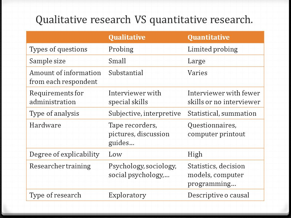 quantitative qualitative research Both qualitative and quantitative research contribute to the academic body of  knowledge but understanding underlying philosophy and.