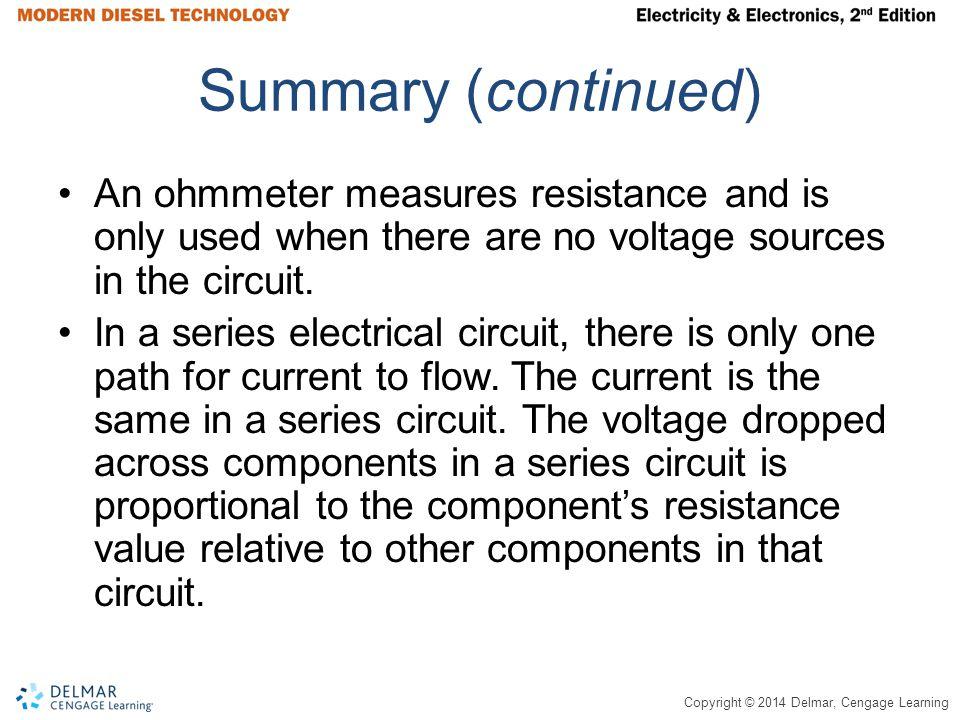Funky Ohmmeter Circuit Symbol Image - Wiring Diagram Ideas ...
