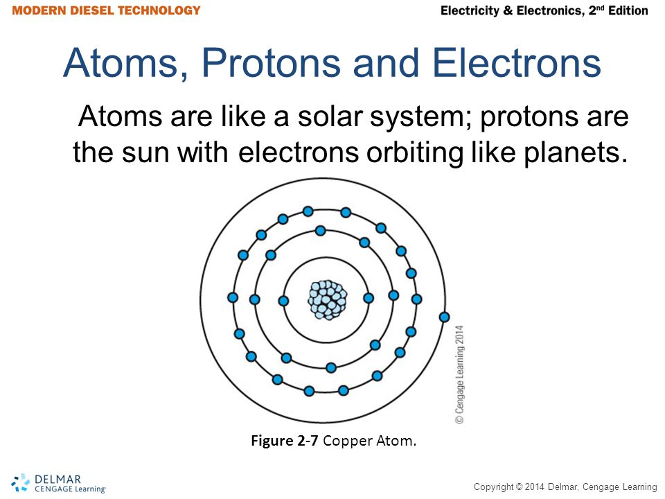 how to find protons and electrons in an atom