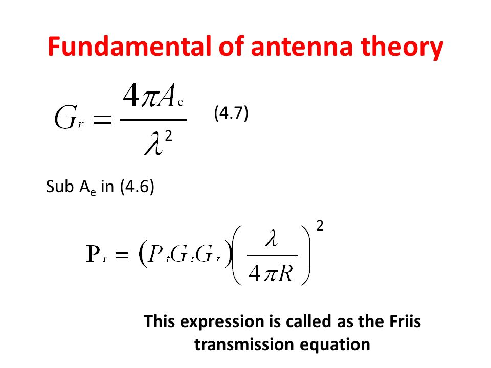 Fundamental of antenna theory