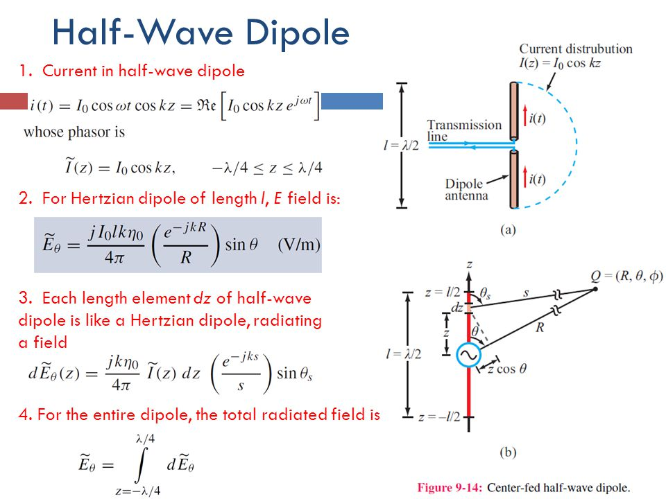 Half-Wave Dipole 1. Current in half-wave dipole