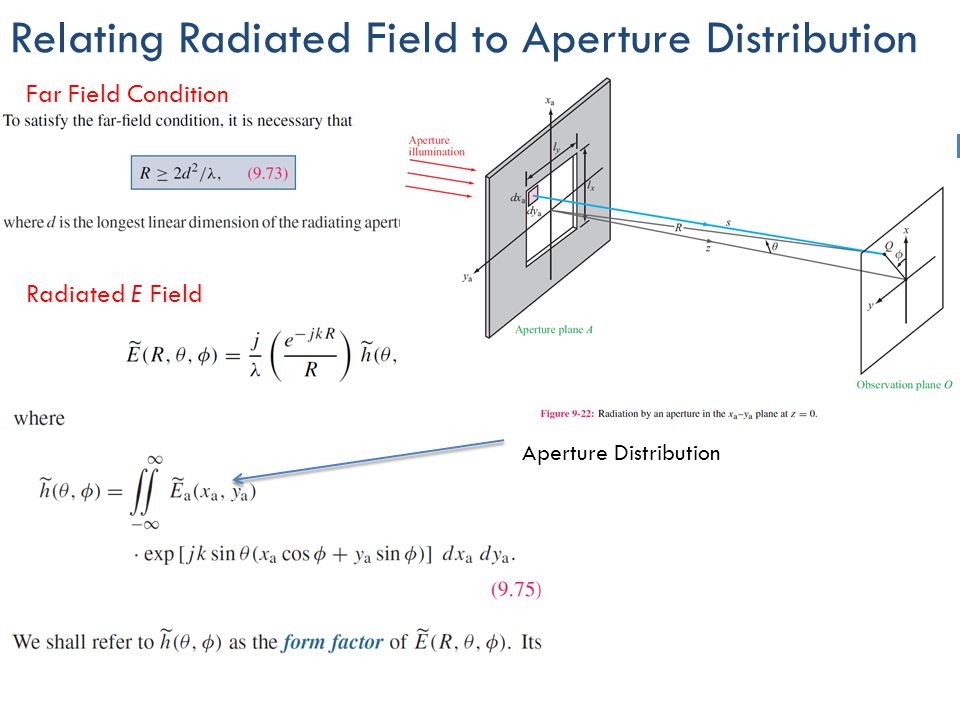 Relating Radiated Field to Aperture Distribution
