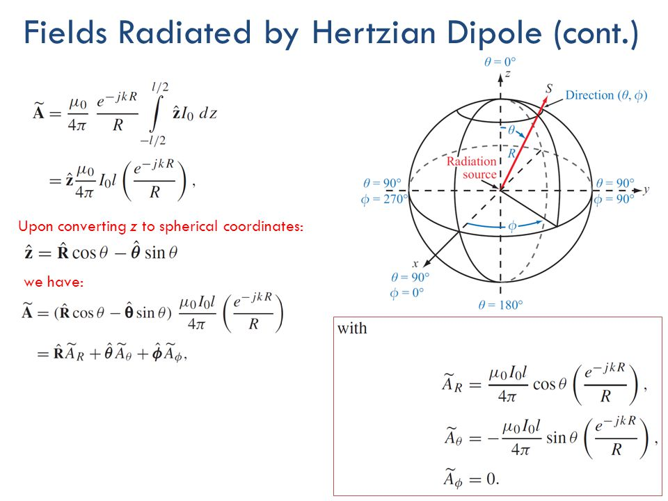 Fields Radiated by Hertzian Dipole (cont.)