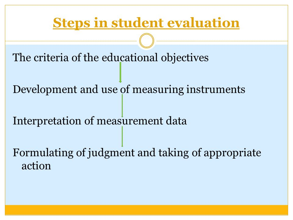 Steps in student evaluation