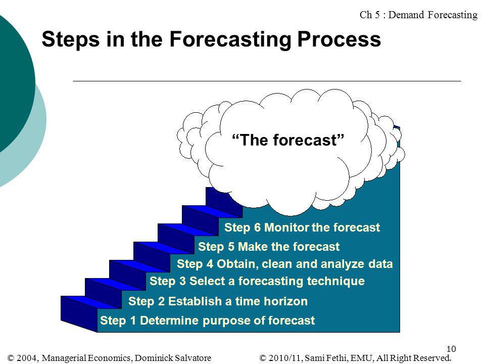 Demand Forecasting In Operations Management Pdf – Fondos de Pantalla