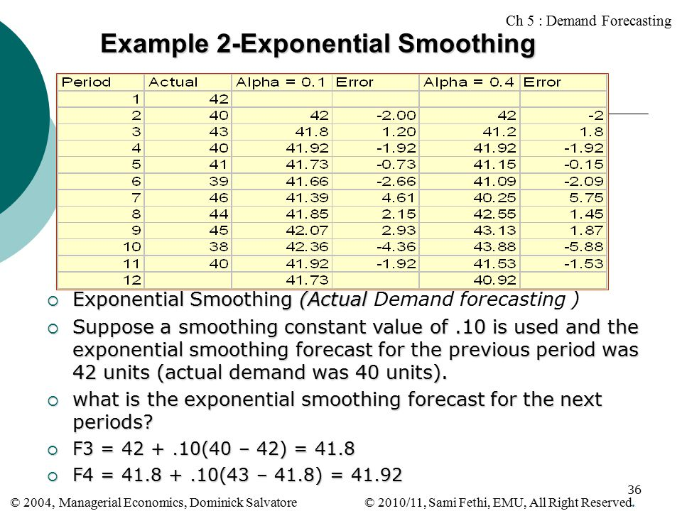exponential smoothing and actual value Forecast formulas are used to calculate fresh base forecast from actual exponential smoothing this forecast formula this forecast formula uses ( values.