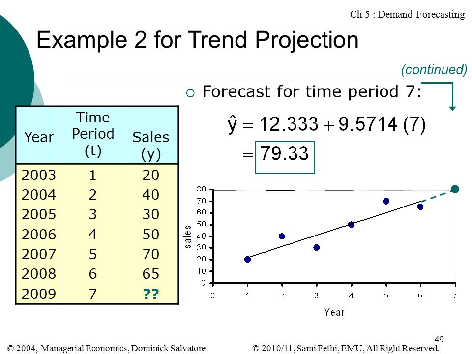 trend projection Time series forecasting using trend and seasonal components this method is a variant of the trend projection method, making.