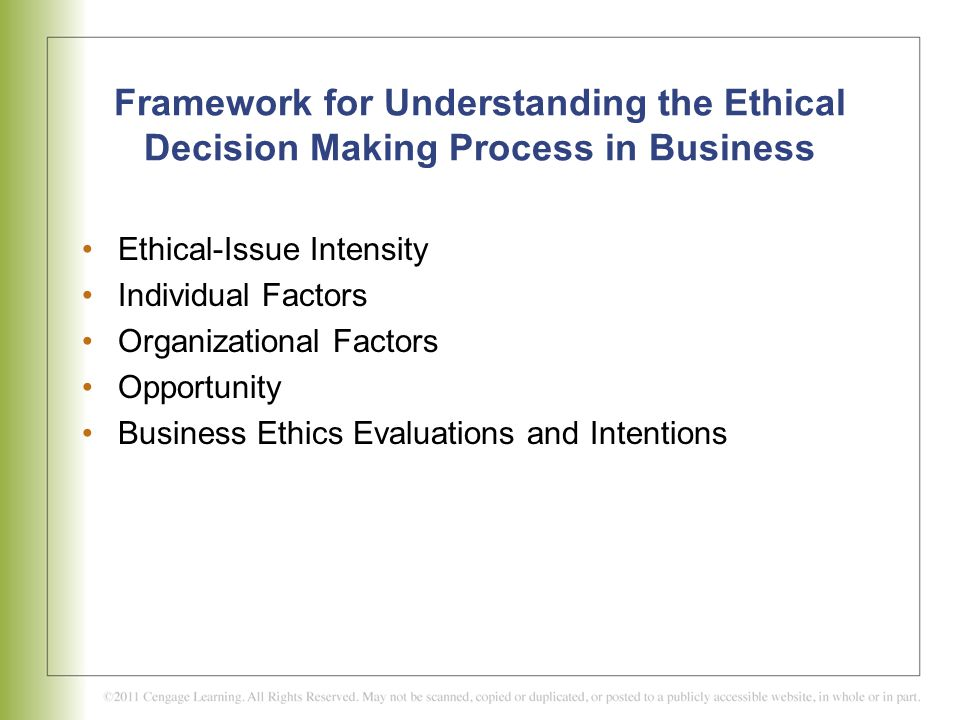 An Ethical Decision-Making Model