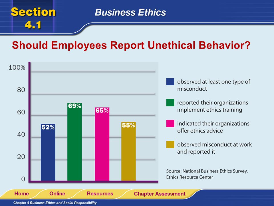 What Can You Do When Your Manager Is Abusing Employees?
