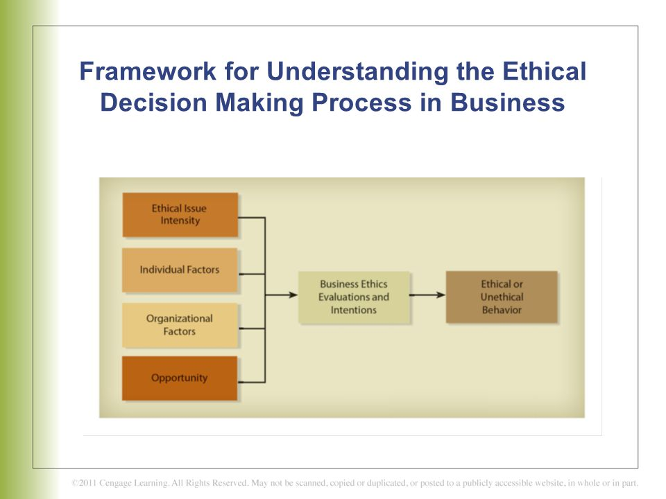 ethics in management case on Understanding and maintaining ethical values in the public sector through an integrated approach to leadership  ethics, and management.