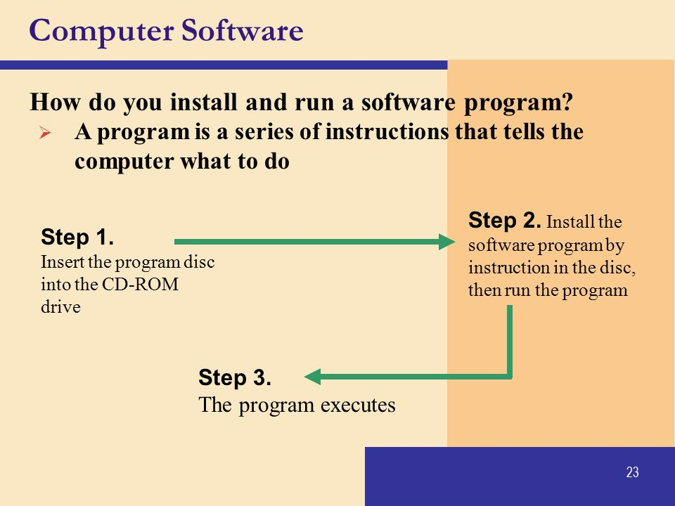 Computer Software How do you install and run a software program