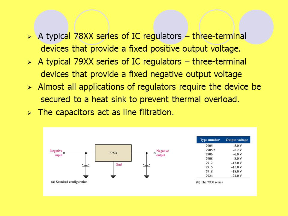 A typical 78XX series of IC regulators – three-terminal