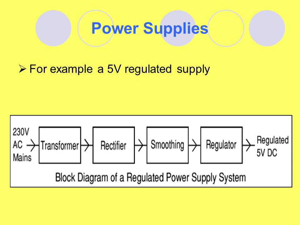 Power Supplies For example a 5V regulated supply
