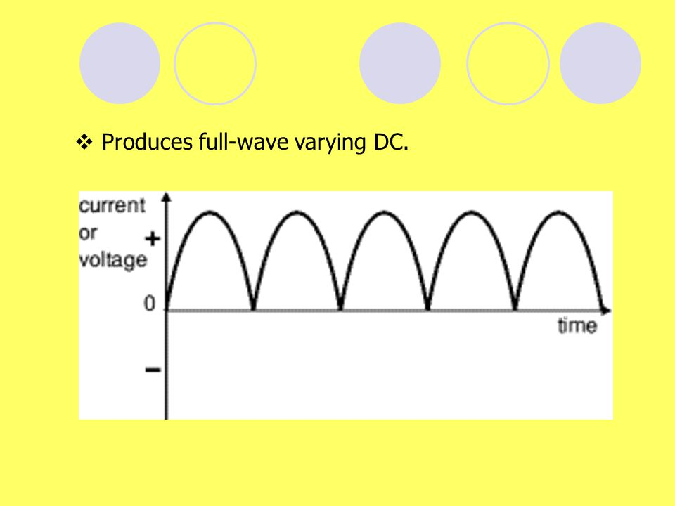 Produces full-wave varying DC.