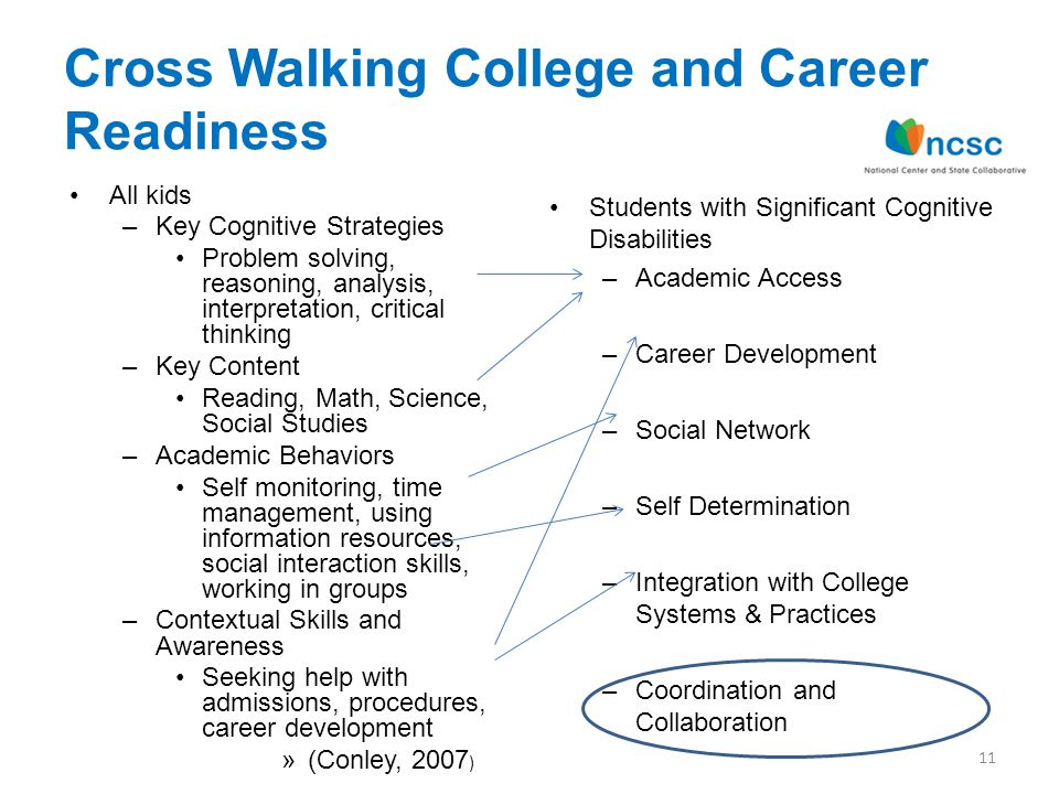 college and career readiness essay