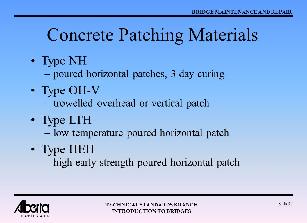 Concrete Patching Materials