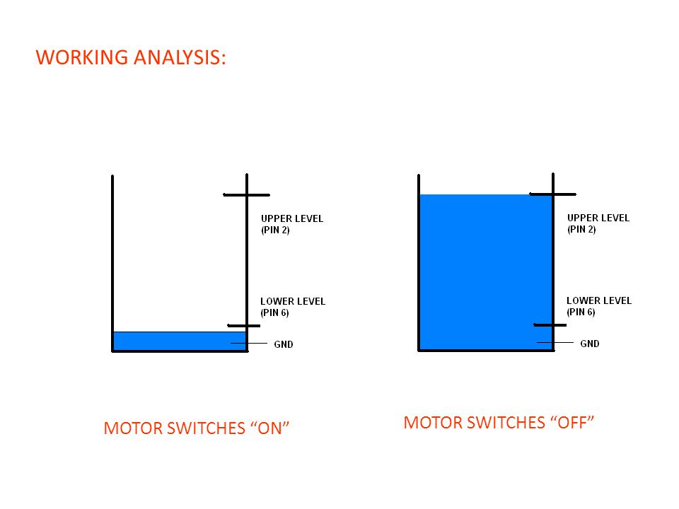 WORKING ANALYSIS: MOTOR SWITCHES OFF MOTOR SWITCHES ON