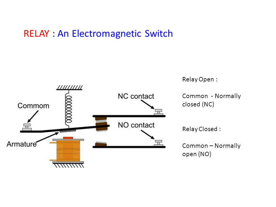 RELAY : An Electromagnetic Switch