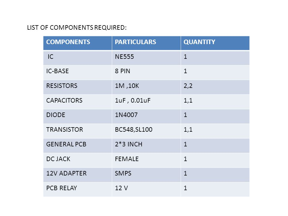 LIST OF COMPONENTS REQUIRED: