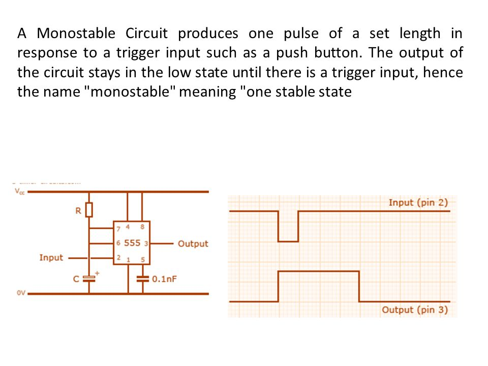 A Monostable Circuit produces one pulse of a set length in response to a trigger input such as a push button.