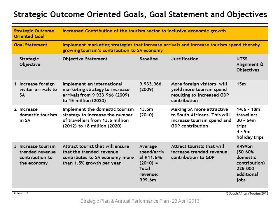 strategic plan  u0026 annual performance plan