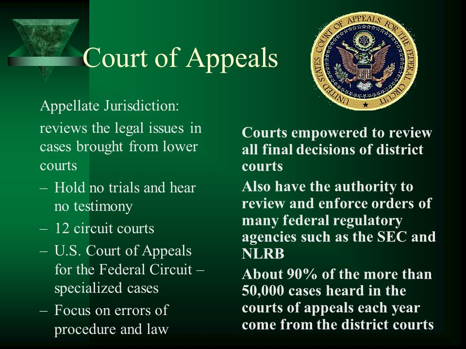 Court of Appeals Appellate Jurisdiction: