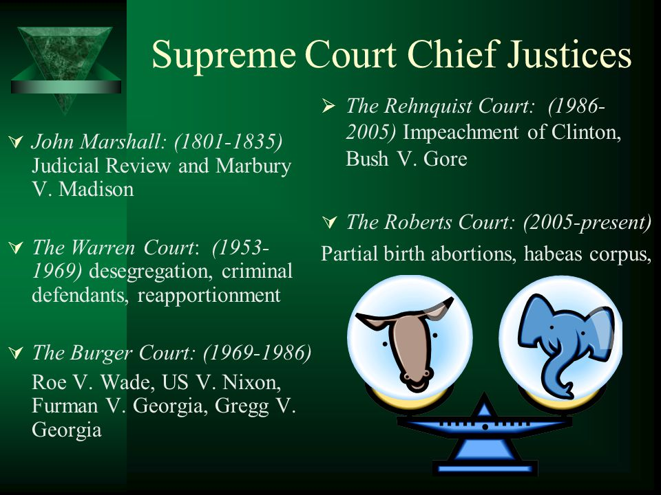 Supreme Court Chief Justices