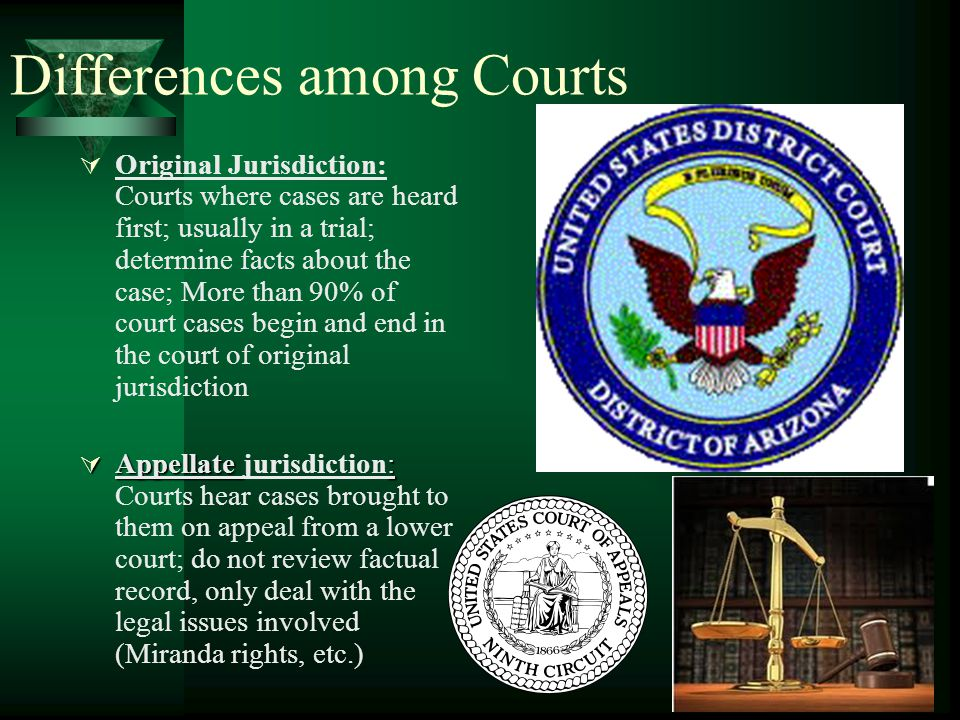 Differences among Courts