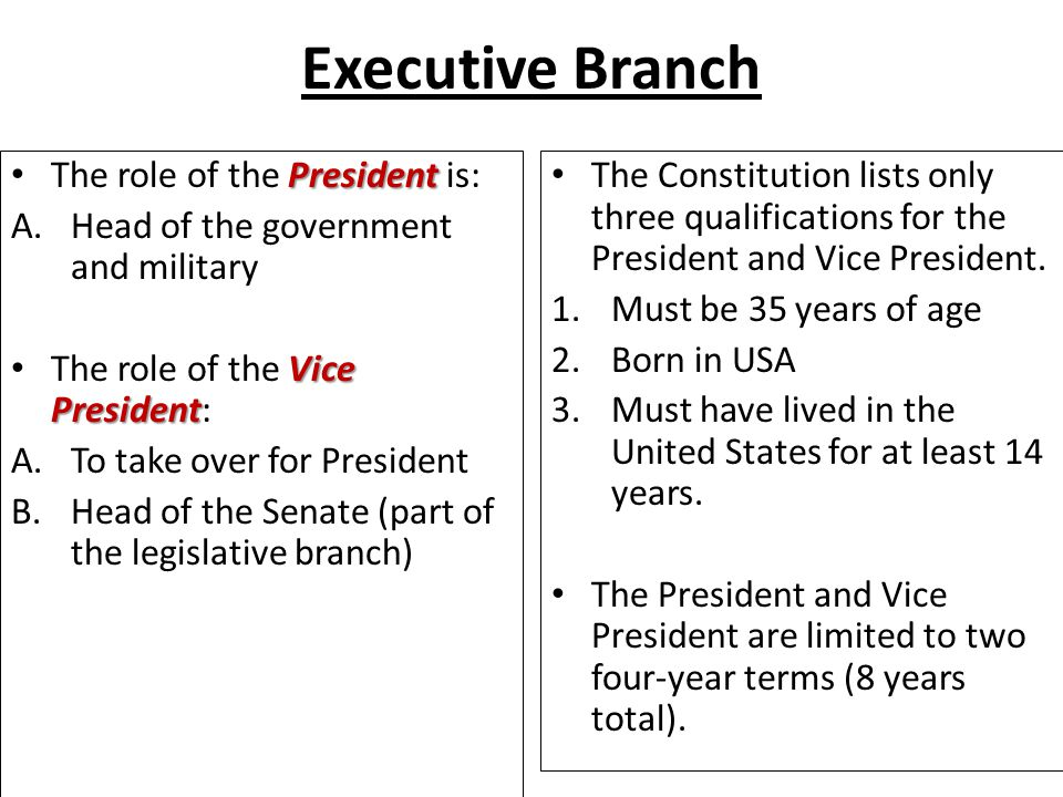 the role of the united states senate Section 1the executive power shall be vested in a president of the united states of us constitution article ii advice and consent of the senate.