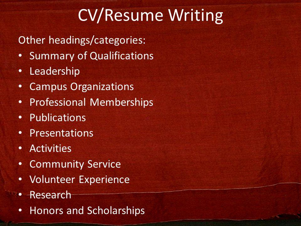 Curriculum VitaeResume Writing ppt video online