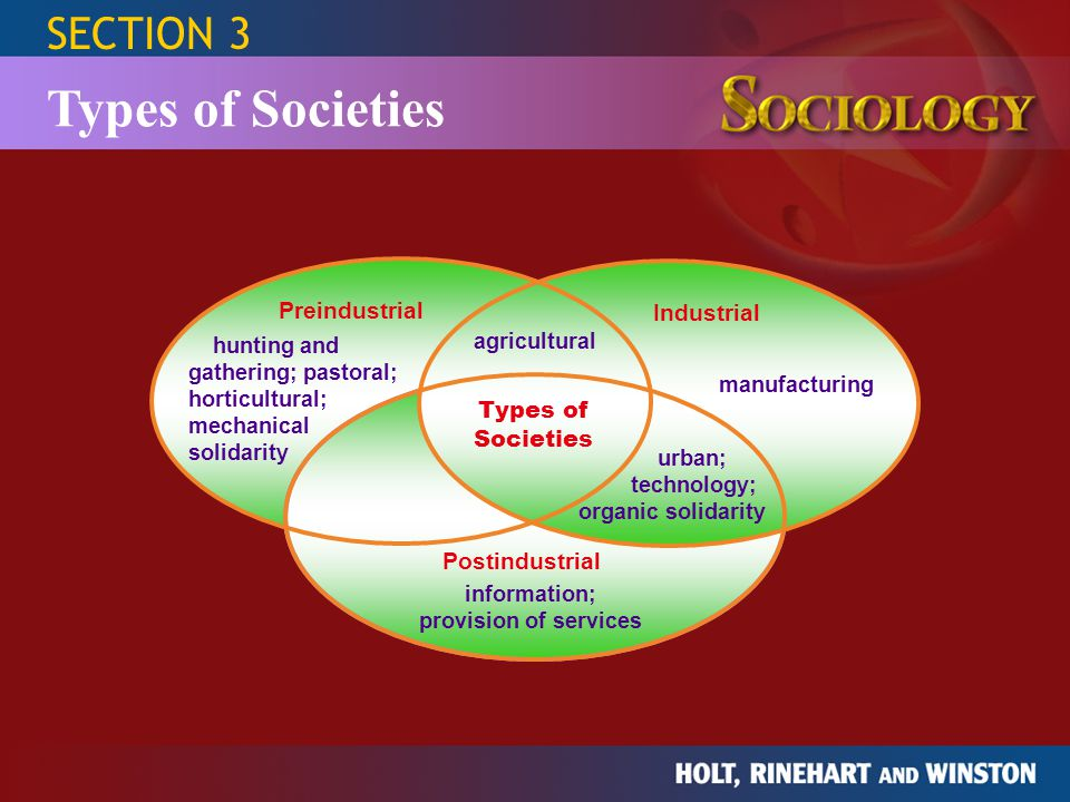 Types of Societies SECTION 3 Preindustrial Industrial