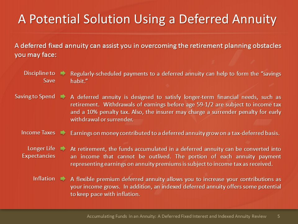 A Potential Solution Using a Deferred Annuity