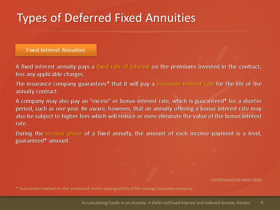Types of Deferred Fixed Annuities