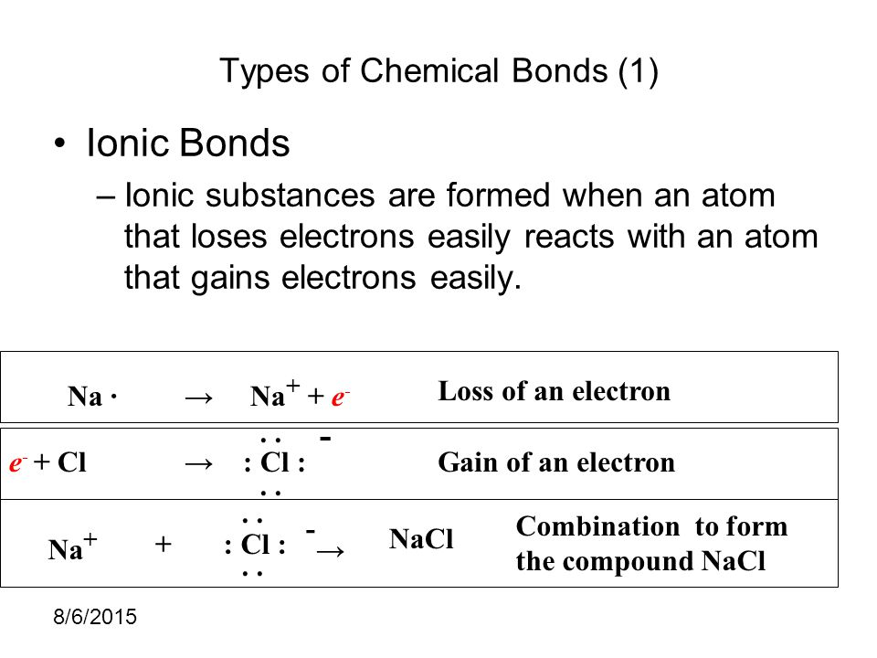 chapter 6 bonding 6 1 types of chemical bonds 6 2 electronegativity ppt download. Black Bedroom Furniture Sets. Home Design Ideas