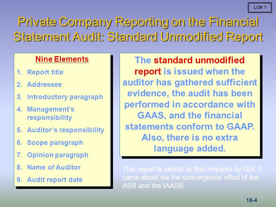 financial audit and company Definition of financial audit: a third-party examination of a company's financial records and reporting activities an audit may be conducted for disclosure, compliance, taxation, legal or other purposes.