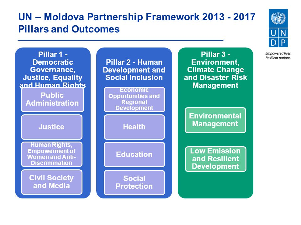 UN – Moldova Partnership Framework Pillars and Outcomes