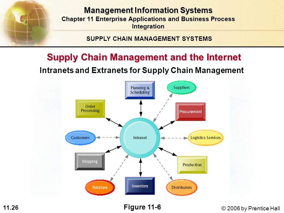 supply chain management of jollibee View huy nguyen dinh's profile on linkedin retail's operation and supply chain management jollibee viet nam february 2008 – present (10 years 3 months) vietnam.