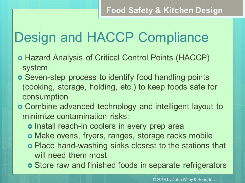 Principles Of Kitchen Design Ppt Download