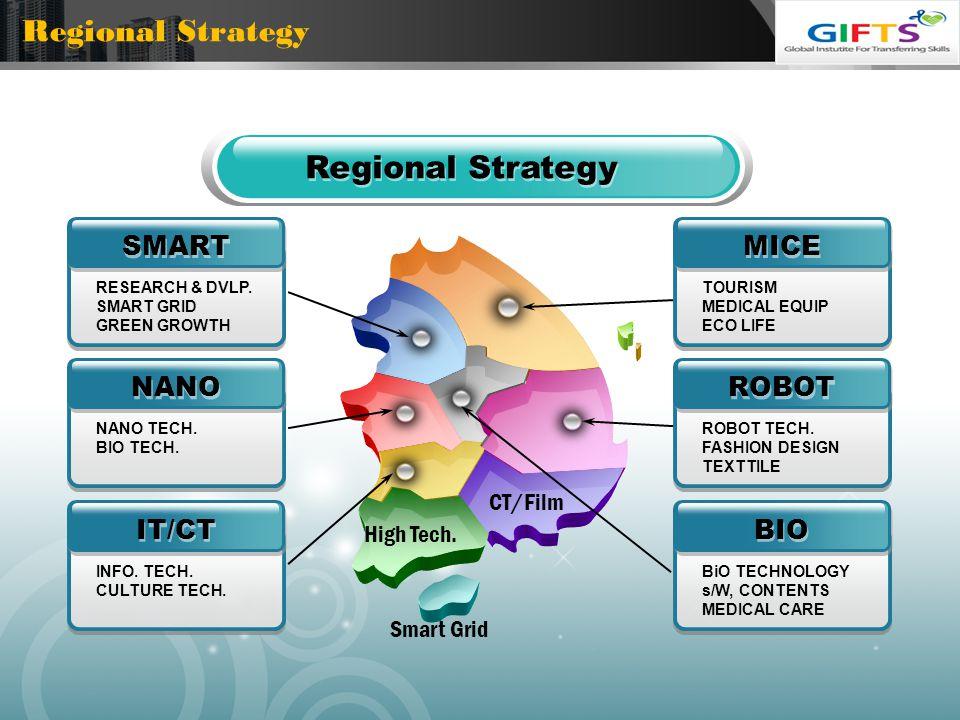 supermercados disco regional strategy
